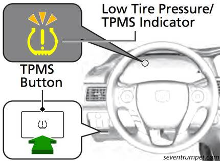 Reset Tire Pressure TPMS Light Honda Fit