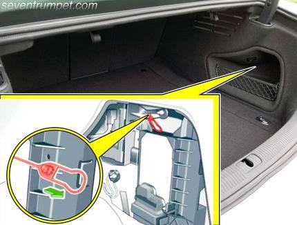 audi fuel door gas cap open
